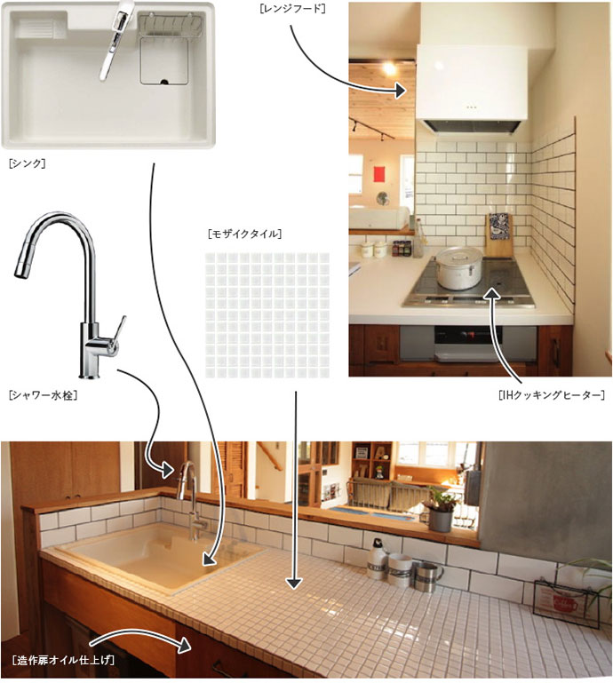 使い勝手とデザイン性を両立したキッチン