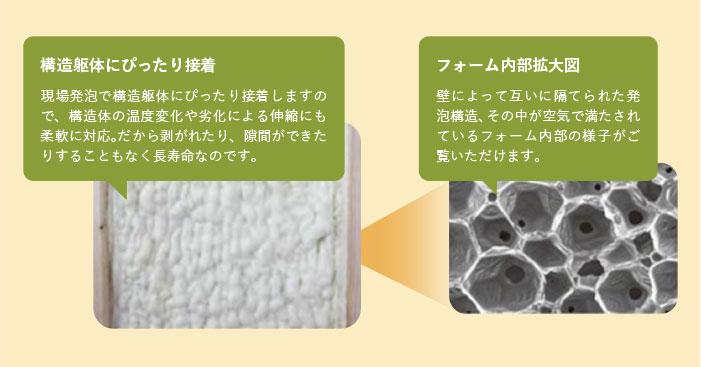 断熱材の図